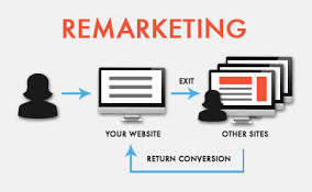 remarketing strategies