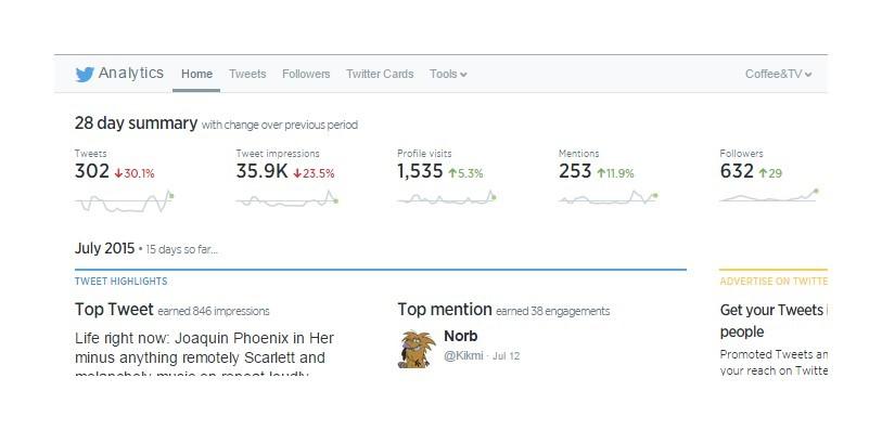Twitter analytics home screen