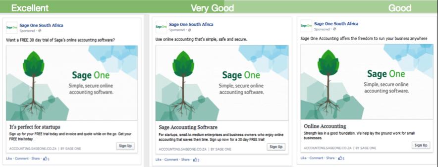 Sage One Facebook AB testing